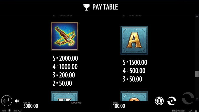 Beat the Beast Griffin's Gold :: Paytable - Medium Value Symbols