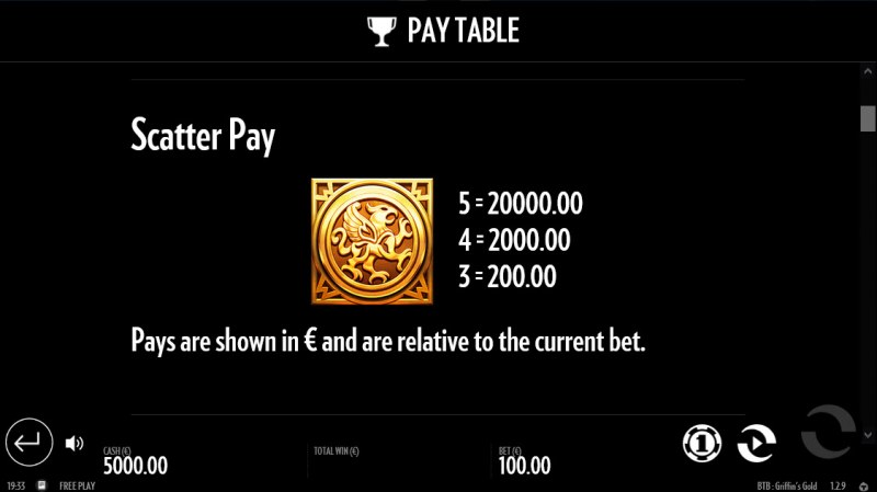 Beat the Beast Griffin's Gold :: Scatter Pay