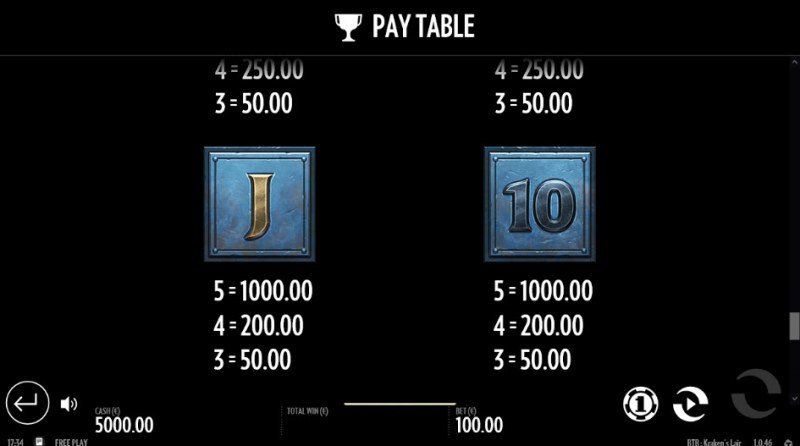 Beat the Beast Kraken's Lair :: Paytable - Low Value Symbols