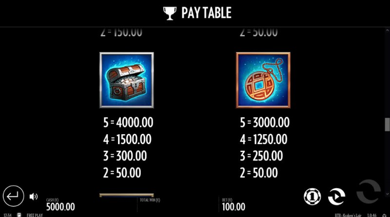 Beat the Beast Kraken's Lair :: Paytable - Medium Value Symbols