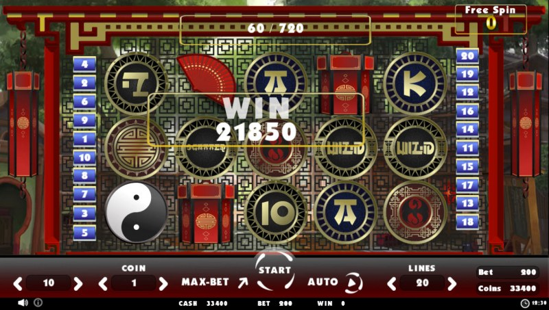 Beating Slot Old China :: Total free spins payout