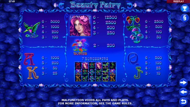Beauty Fairy :: Paytable