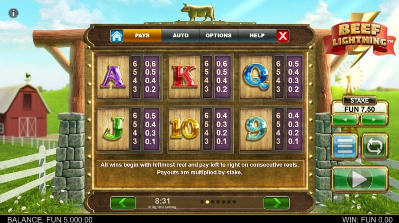 Beef Lightning Megaways :: Paytable - Low Value Symbols