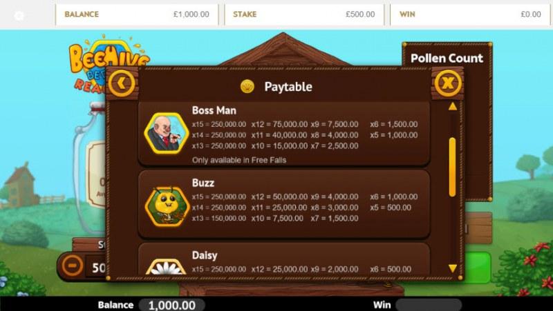 Beehive Bedlam Reactors :: Paytable - Medium Value Symbols