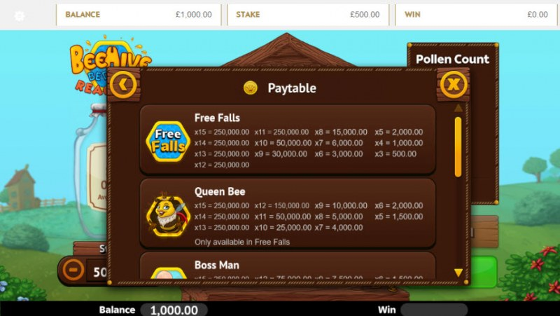 Beehive Bedlam Reactors :: Paytable - High Value Symbols