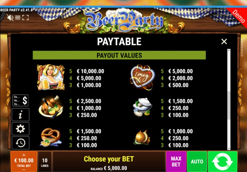 Beer Party :: Paytable