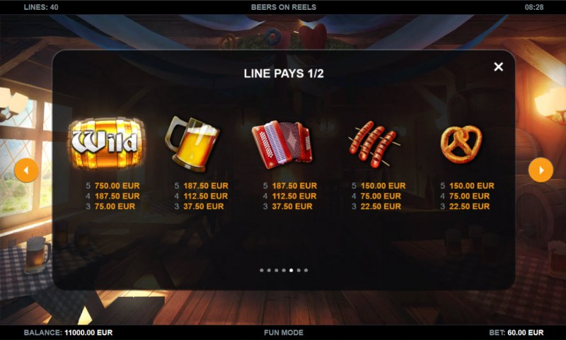 Beers on Reels :: Paytable - High Value Symbols