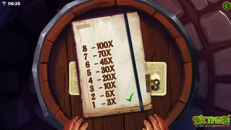 Betman Son of a Leprechaun :: Bonus game continues until player picks the wrong card