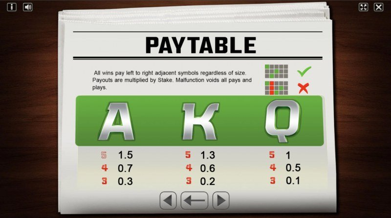 Betting Shop :: Paytable - Low Value Symbols