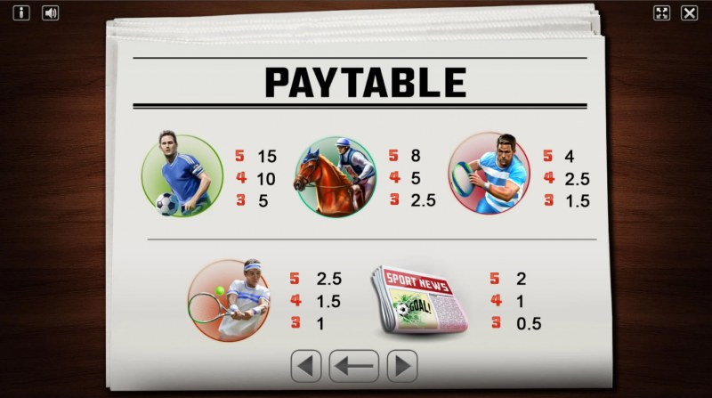 Betting Shop :: Paytable - High Value Symbols