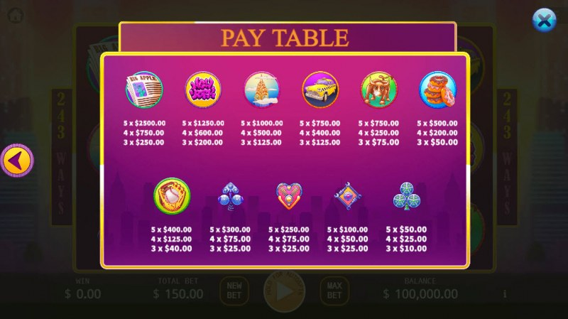 Big Apple :: Paytable
