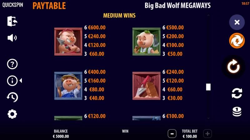 Big Bad Wolf Megaways :: Paytable - High Value Symbols