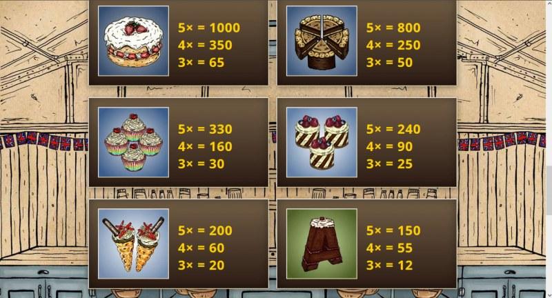 Big British Bake :: Paytable - High Value Symbols