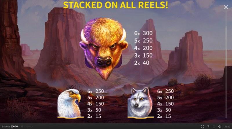 Spiele Big Buffalo (Skywind Group) - Video Slots Online