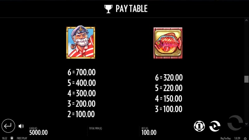 Big Fin Bay :: Paytable - High Value Symbols