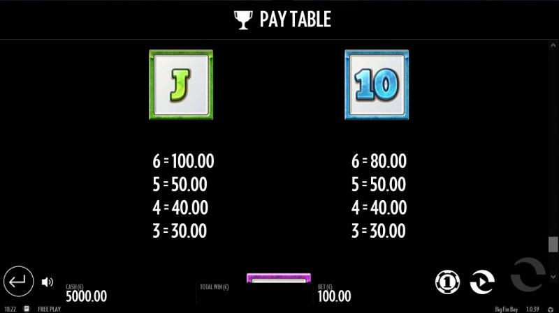 Big Fin Bay :: Paytable - Low Value Symbols