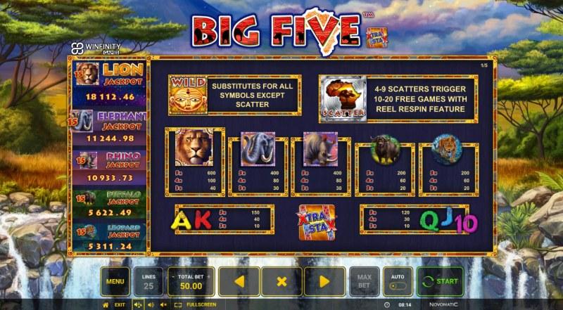 Big Five :: Paytable