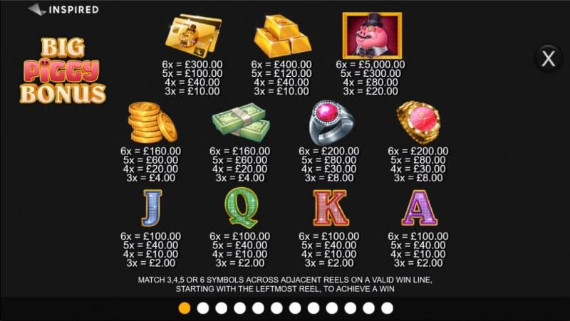 Big Piggy Bonus :: Paytable