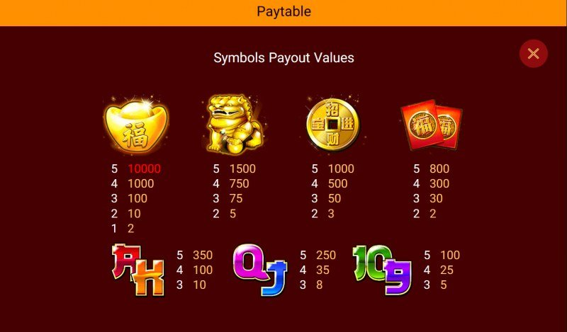 Big Prosperity Stand Alone :: Paytable