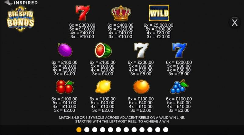 Big Spin Bonus :: Paytable