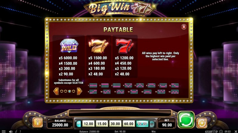 Big Win 777 :: Paytable - High Value Symbols