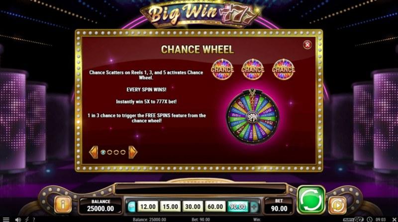 Big Win 777 :: Chance Wheel