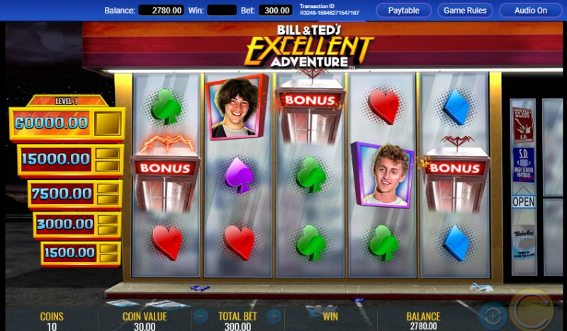 Bill & Teds Excellent Adventure :: Scatter symbols triggers bonus feature