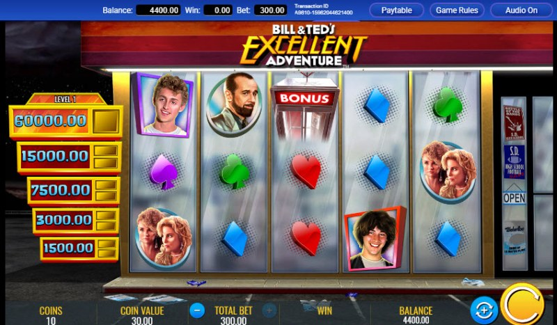 Bill & Teds Excellent Adventure :: Main Game Board