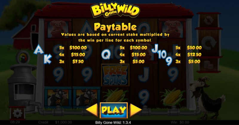 Billy Gone Wild :: Paytable - Low Value Symbols