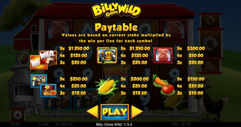 Billy Gone Wild :: Paytable - High Value Symbols