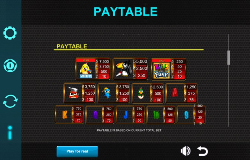 Birds of Fury :: Paytable