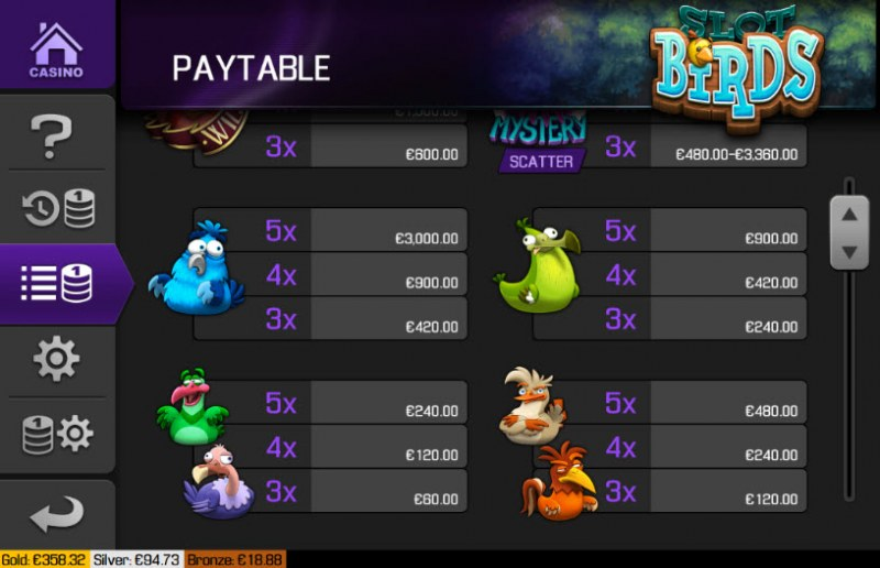 Birds :: Paytable