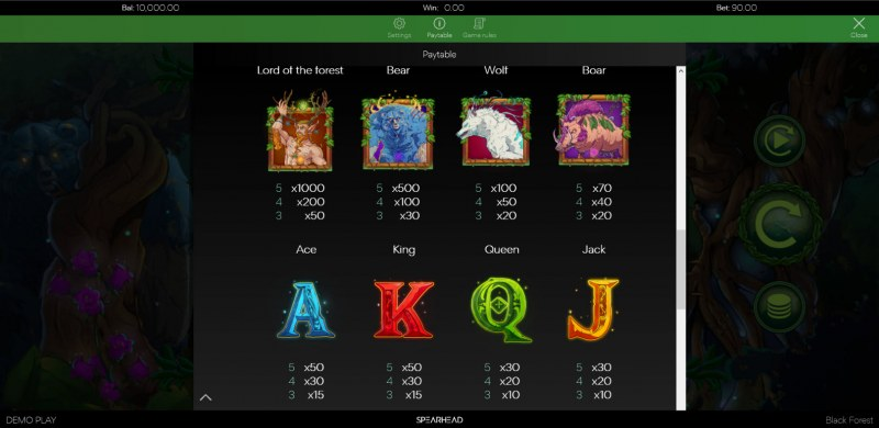 Black Forest :: Paytable - High Value Symbols