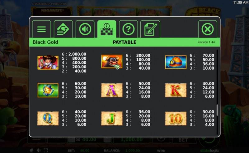 Black Gold Megaways :: Paytable - High Value Symbols