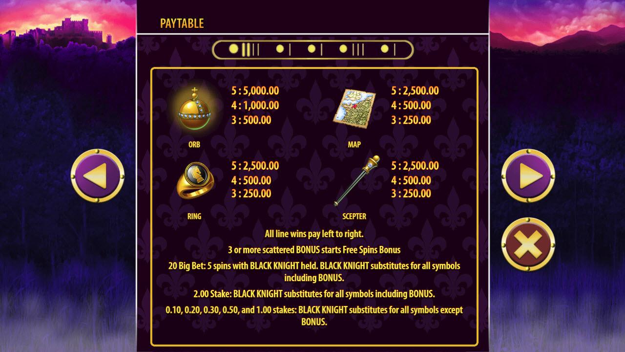 Black Knight :: Paytable - Low Value Symbols