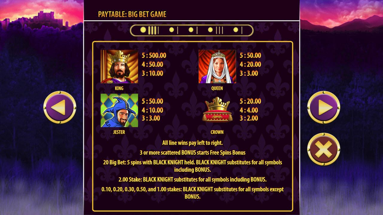 Black Knight :: Big Bet High Value Symbols Paytable