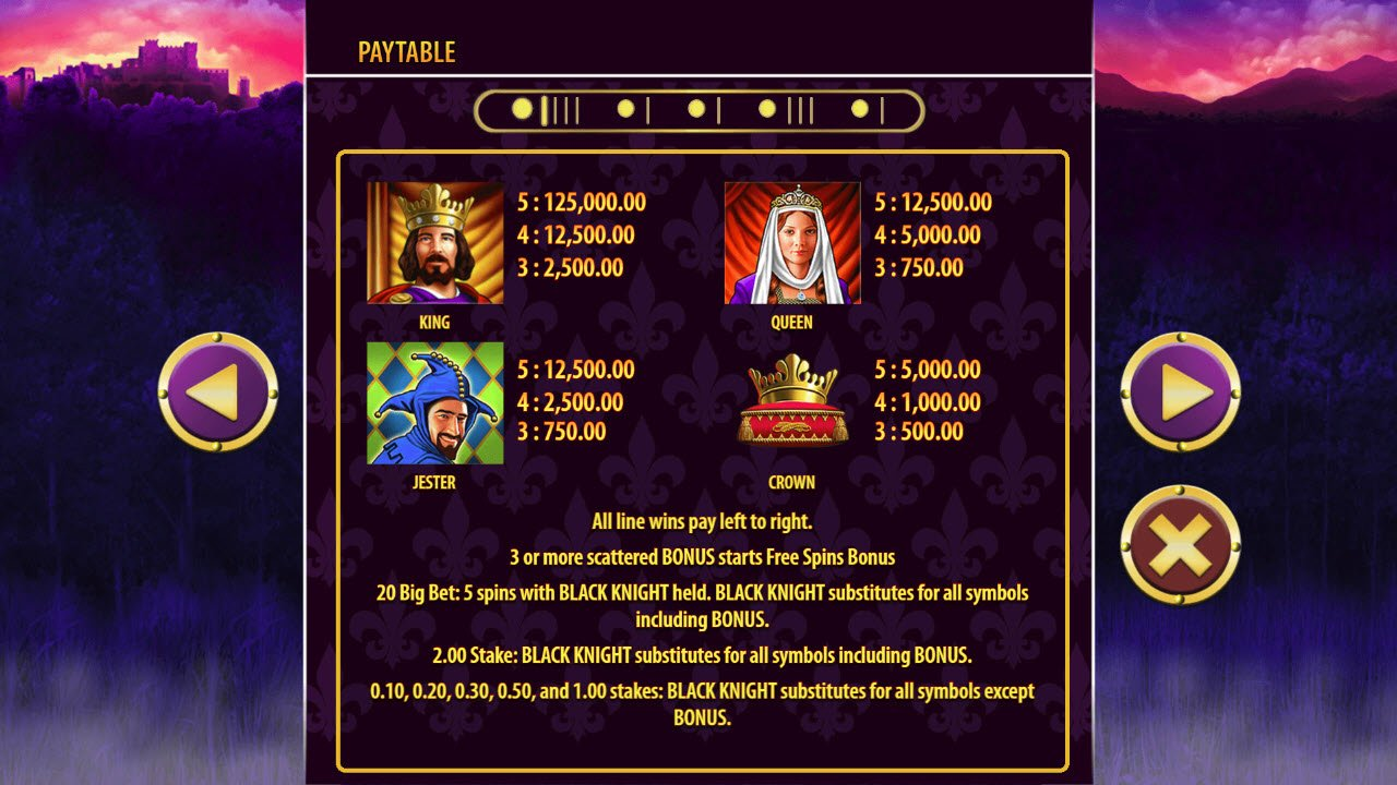 Black Knight :: Paytable - High Value Symbols