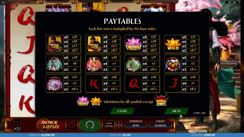 Black Lotus :: Paytable