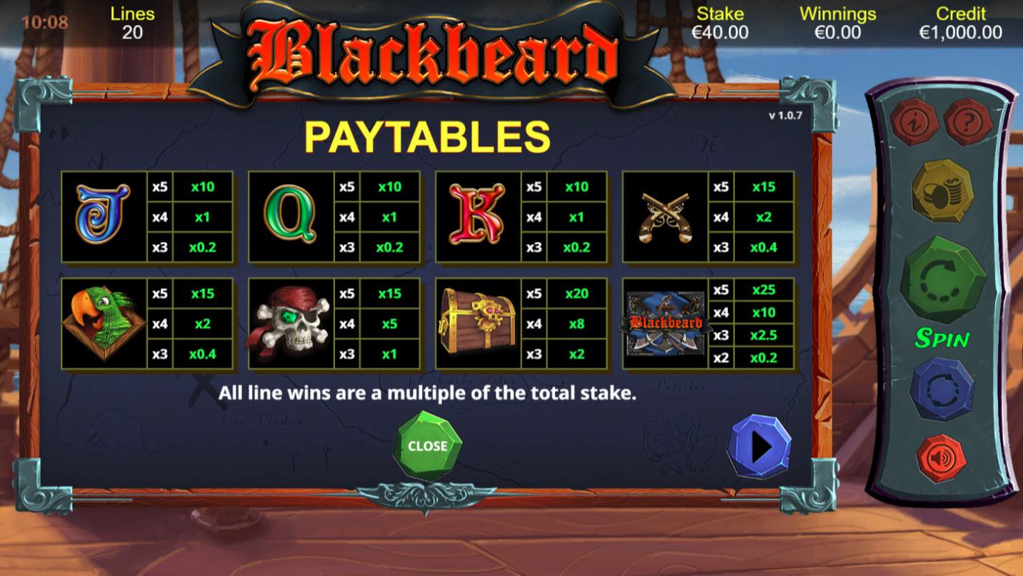 Blackbeard :: Paytable - Low Value Symbols