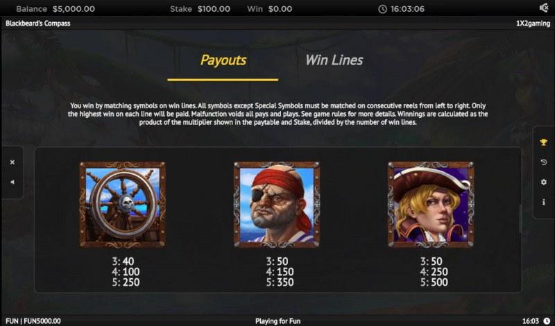 Blackbeard's Compass :: Paytable - High Value Symbols