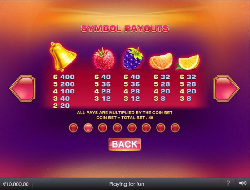 Blazing Bells :: Paytable - High Value Symbols