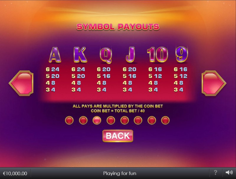Blazing Bells :: Paytable - Low Value Symbols