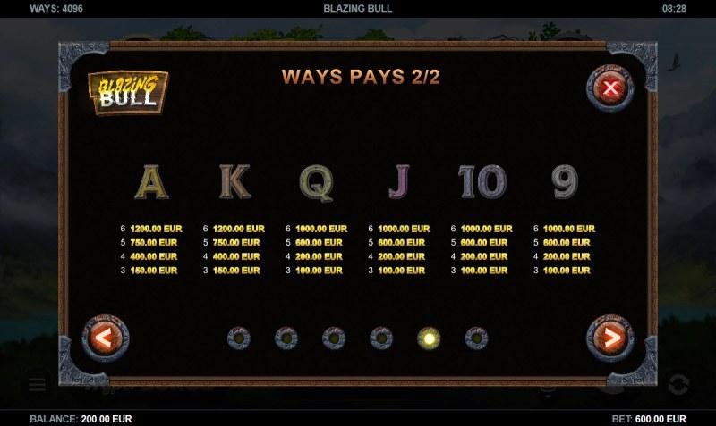 Blazing Bull :: Paytable - Low Value Symbols