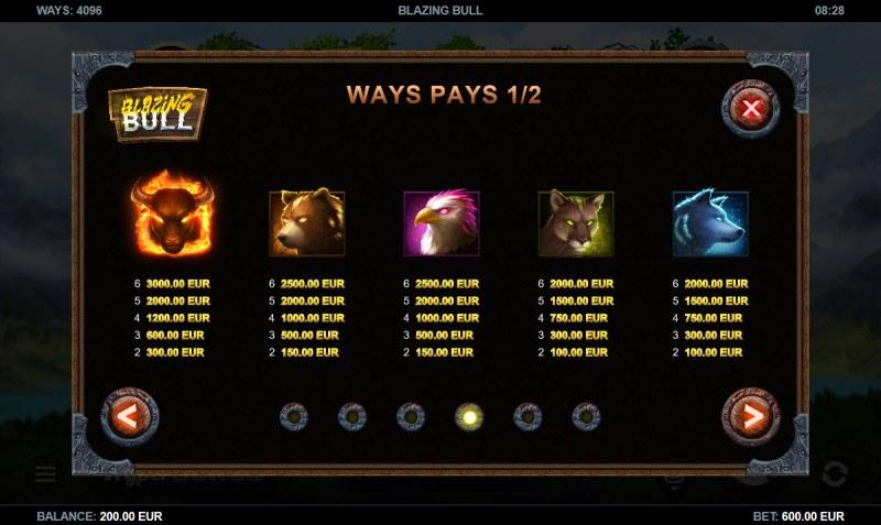 Blazing Bull :: Paytable - High Value Symbols