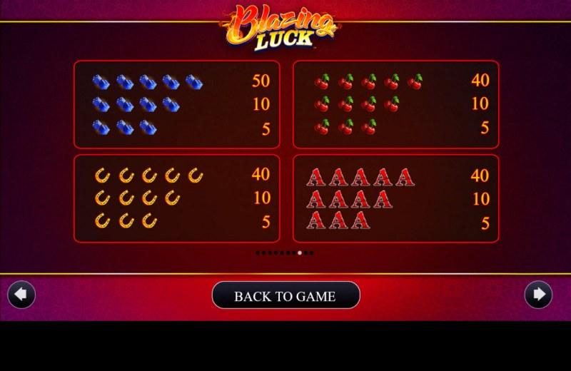 Blazing Luck :: Paytable - Medium Value Symbols
