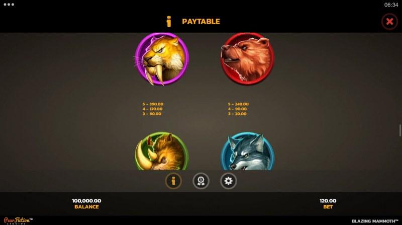 Blazing Mammoth Epic Strike :: Paytable - Medium Value Symbols
