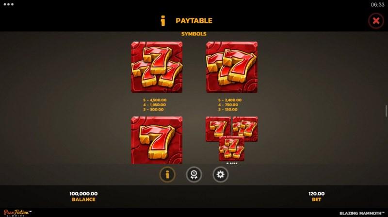 Blazing Mammoth Epic Strike :: Paytable - High Value Symbols