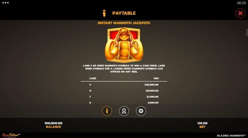 Blazing Mammoth Epic Strike :: Instant Jackpots