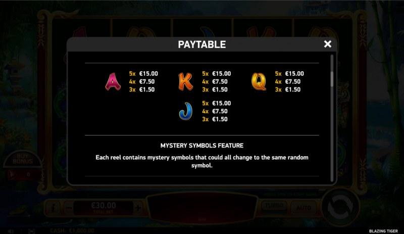 Blazing Tiger :: Paytable - Low Value Symbols