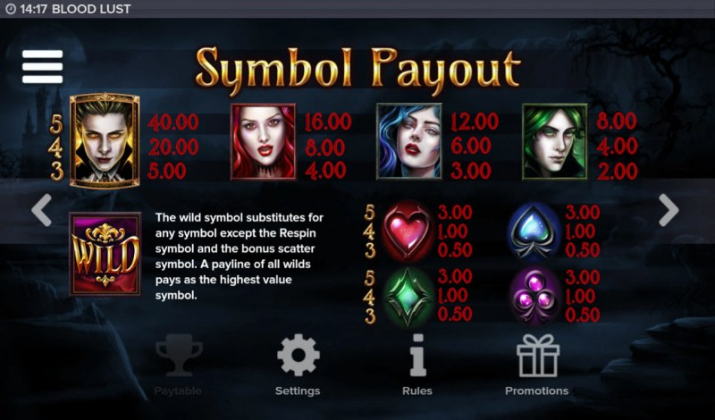 Blood Lust :: Symbol Payout